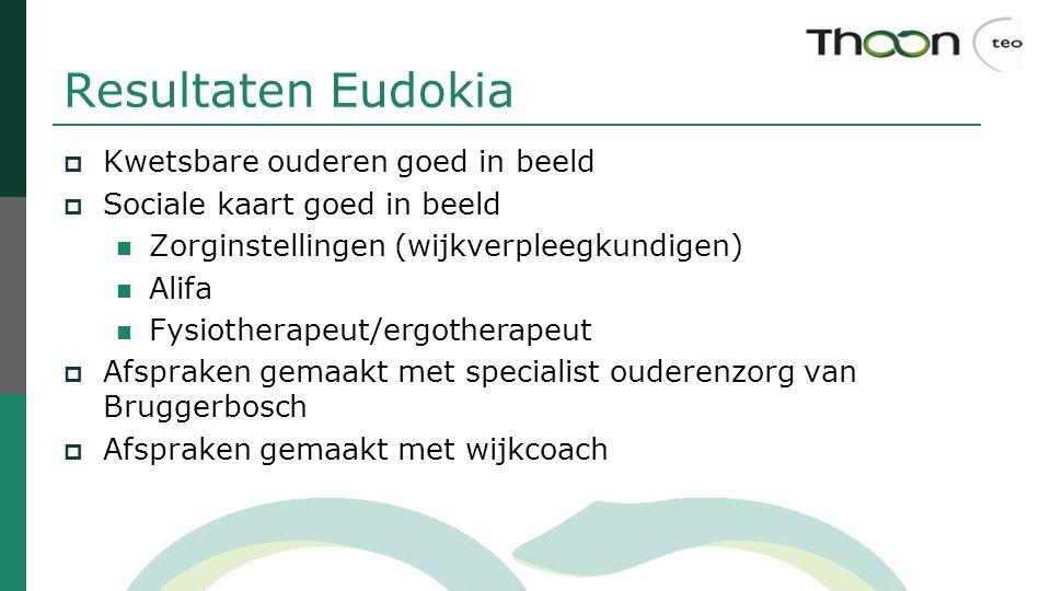 Resultaten Eudokia  Kwetsbare ouderen goed in beeld  Sociale kaart goed in beeld Zorginstellingen (wijkverpleegkundigen) Alifa Fysiotherapeut/ergoth