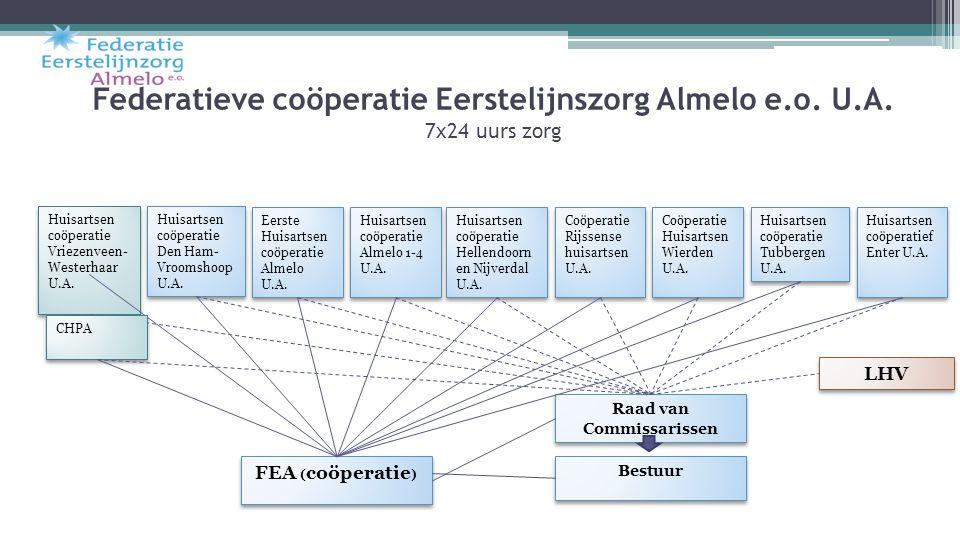 Federatieve coöperatie Eerstelijnszorg Almelo e.o. U.A. 7x24 uurs zorg Huisartsen coöperatief Enter U.A. Huisartsen coöperatie Vriezenveen- Westerhaar