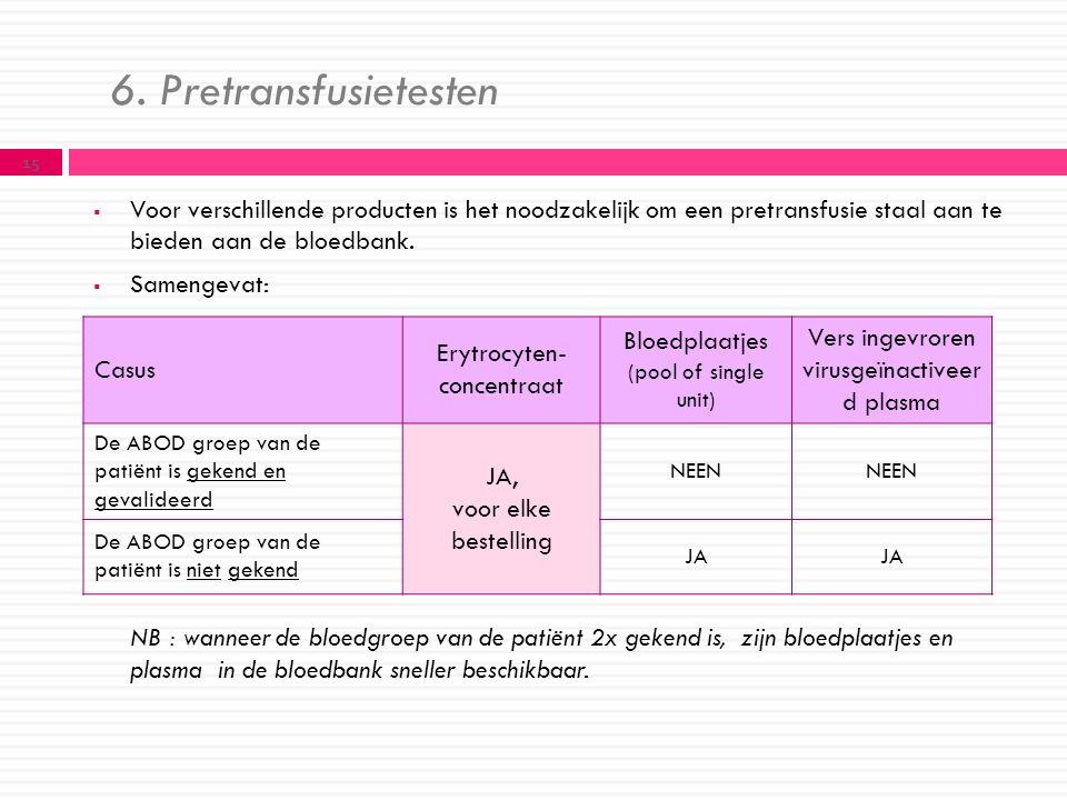 6. Pretransfusietesten  Voor verschillende producten is het noodzakelijk om een pretransfusie staal aan te bieden aan de bloedbank.  Samengevat: NB