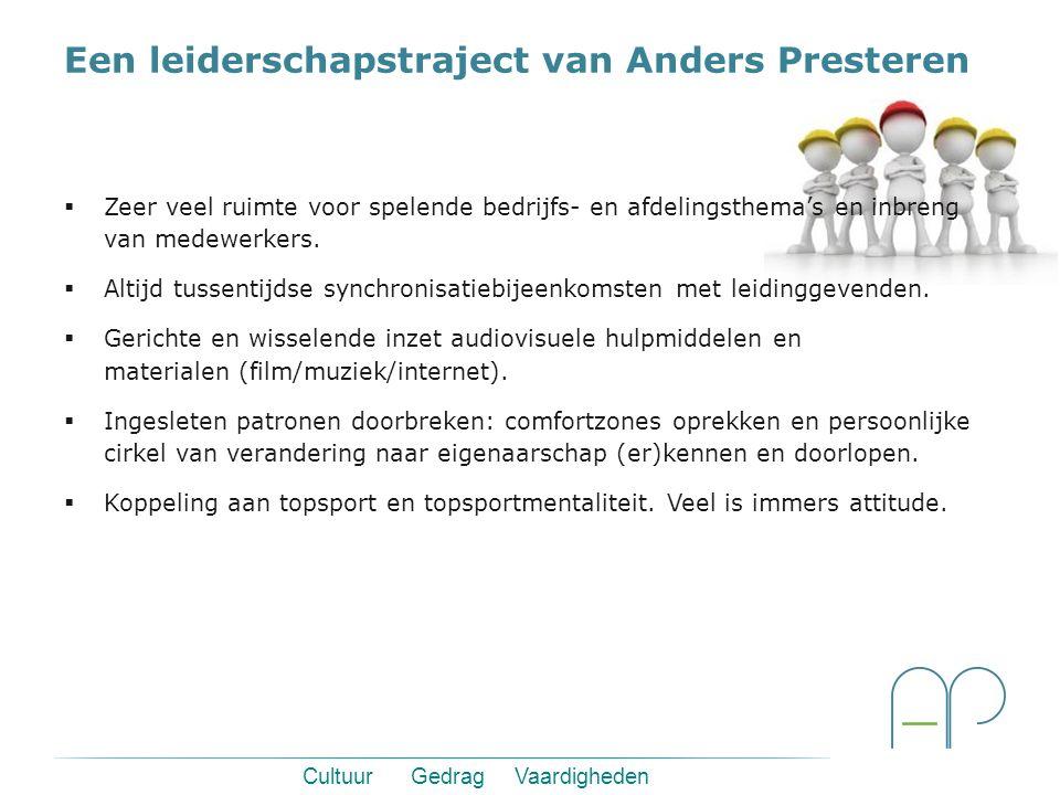 Cultuur Gedrag Vaardigheden Een leiderschapstraject van Anders Presteren  Competentiegericht traject met inbreng gewenste functiegerichte gedragscrit