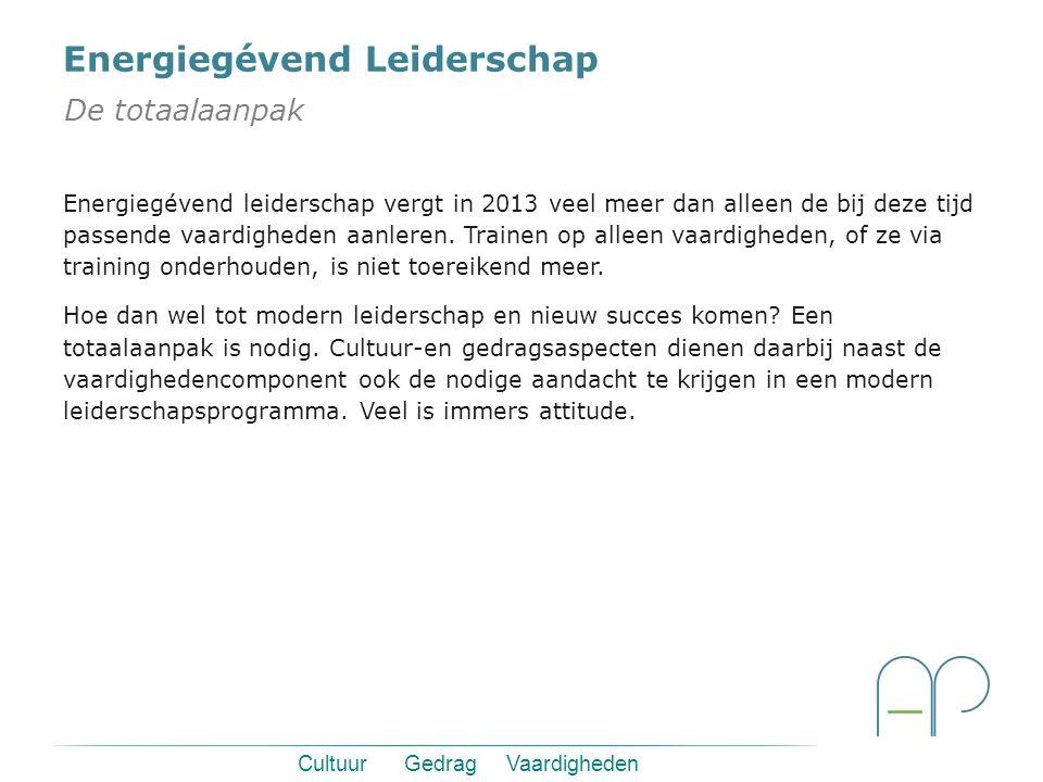 Cultuur Gedrag Vaardigheden Een leiderschapstraject van Anders Presteren  Mogelijkheid van assessment vooraf.