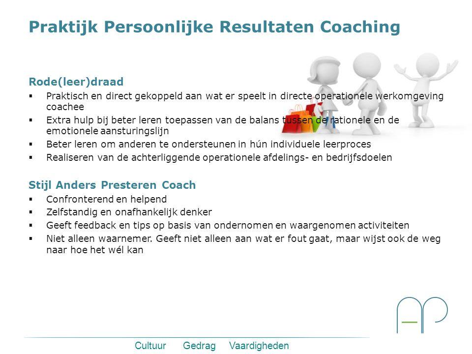 Cultuur Gedrag Vaardigheden Praktijk Persoonlijke Resultaten Coaching Competentiegericht, bijvoorbeeld  Resultaatgerichtheid  Jezelf en anderen ontw