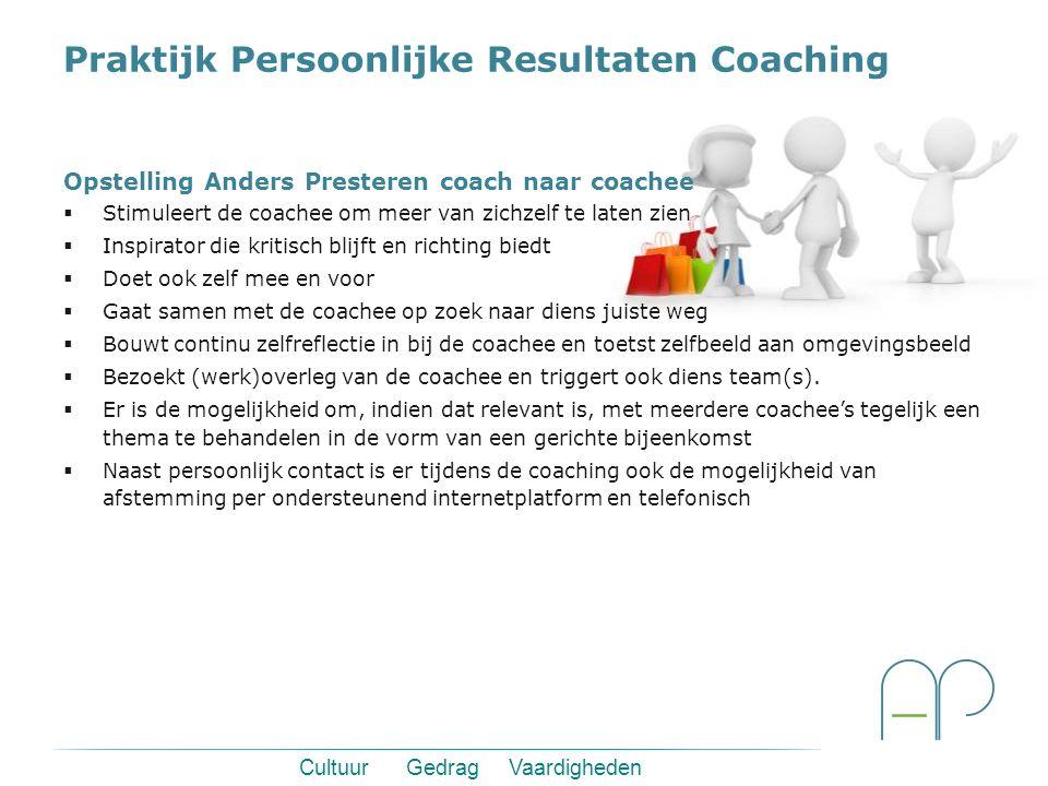 Cultuur Gedrag Vaardigheden Praktijk Persoonlijke Resultaten Coaching Rode(leer)draad  Praktisch en direct gekoppeld aan wat er speelt in directe ope