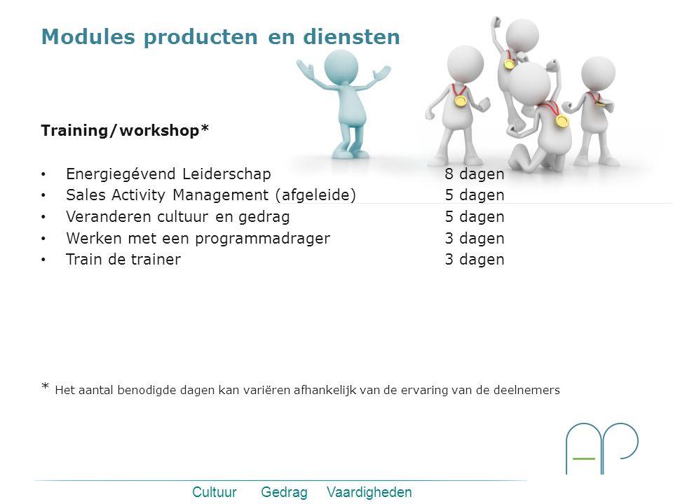 Cultuur Gedrag Vaardigheden Wat is een leider zonder volgers?
