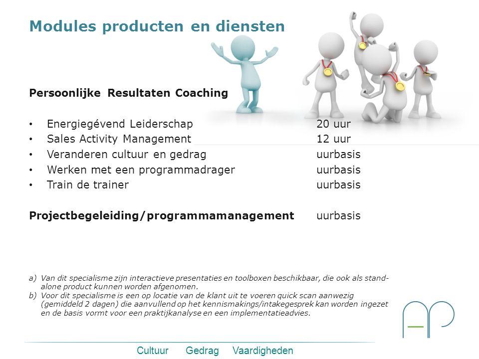 Cultuur Gedrag Vaardigheden Modules producten en diensten Training/workshop* Energiegévend Leiderschap8 dagen Sales Activity Management (afgeleide)5 d