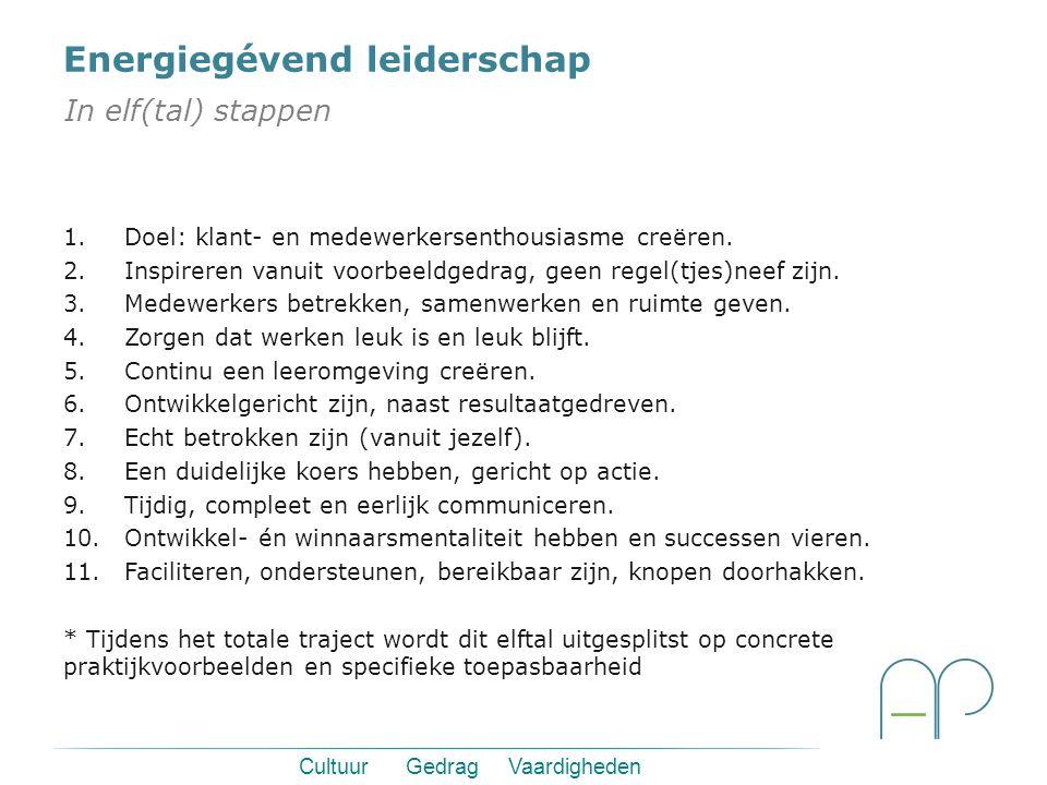 Cultuur Gedrag Vaardigheden Energiegévend leiderschap In elf(tal) stappen 1.Doel: klant- en medewerkersenthousiasme creëren.