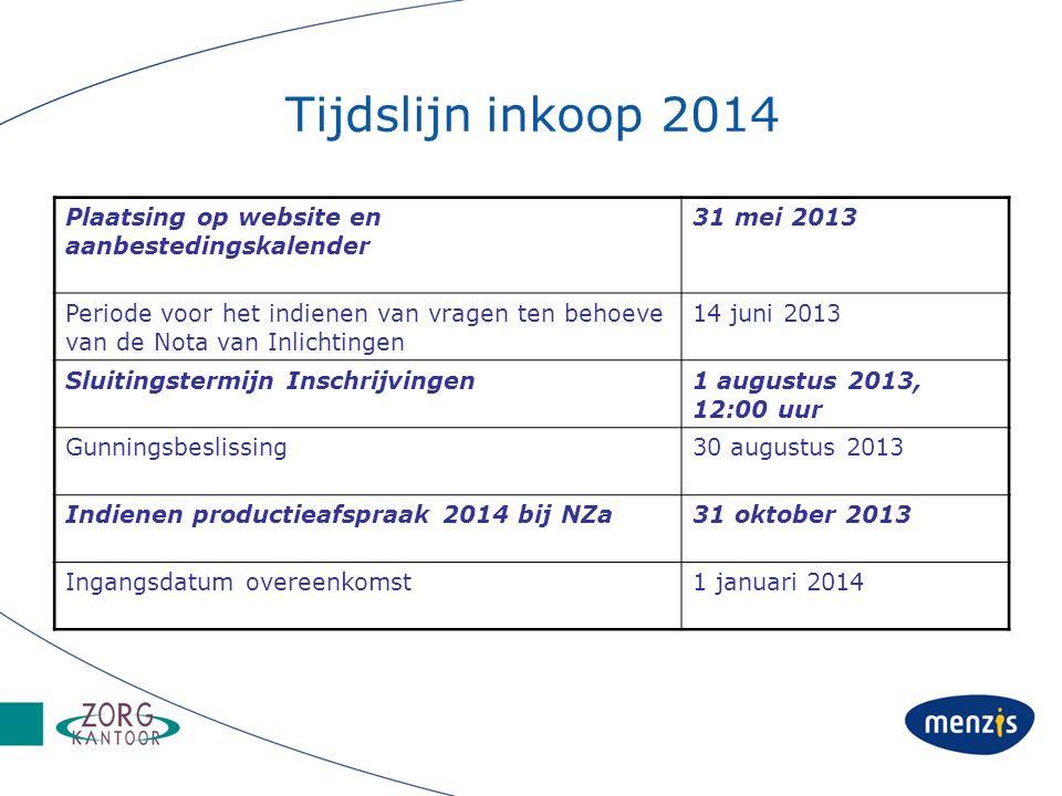 Tijdslijn inkoop 2014 Plaatsing op website en aanbestedingskalender 31 mei 2013 Periode voor het indienen van vragen ten behoeve van de Nota van Inlic