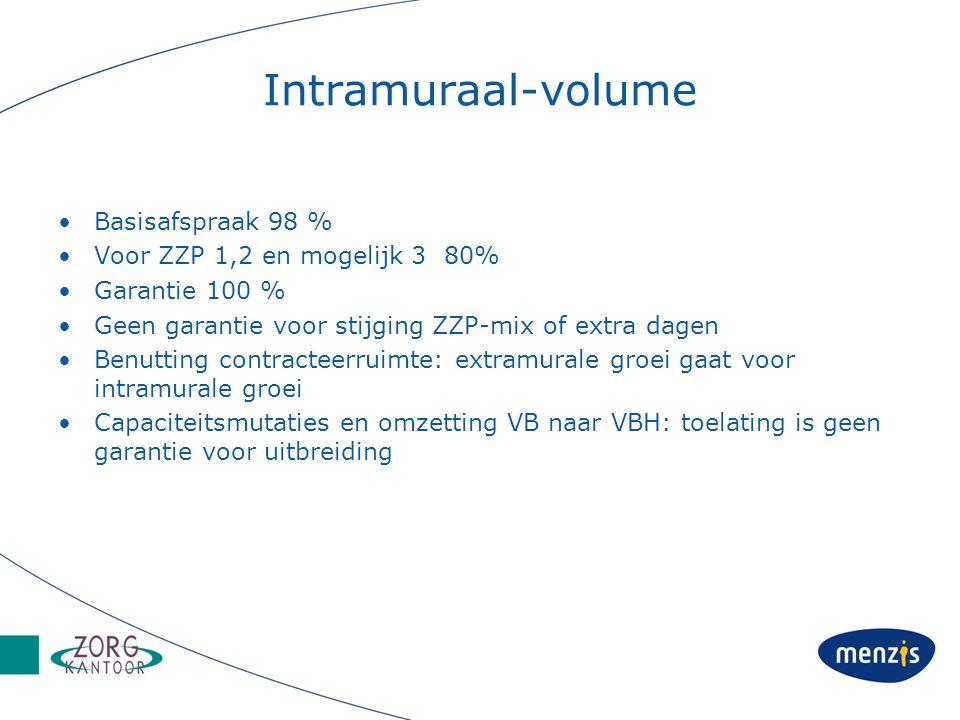 Intramuraal-volume Basisafspraak 98 % Voor ZZP 1,2 en mogelijk 3 80% Garantie 100 % Geen garantie voor stijging ZZP-mix of extra dagen Benutting contr