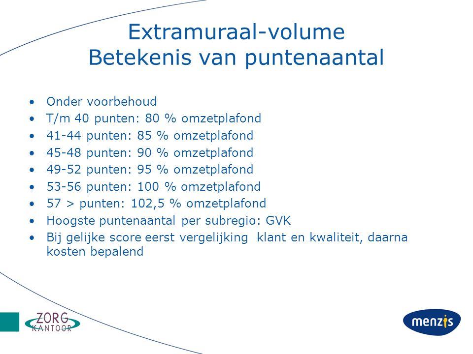 Extramuraal-volume Betekenis van puntenaantal Onder voorbehoud T/m 40 punten: 80 % omzetplafond 41-44 punten: 85 % omzetplafond 45-48 punten: 90 % omzetplafond 49-52 punten: 95 % omzetplafond 53-56 punten: 100 % omzetplafond 57 > punten: 102,5 % omzetplafond Hoogste puntenaantal per subregio: GVK Bij gelijke score eerst vergelijking klant en kwaliteit, daarna kosten bepalend