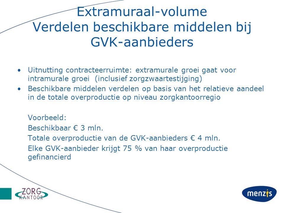 Extramuraal-volume Verdelen beschikbare middelen bij GVK-aanbieders Uitnutting contracteerruimte: extramurale groei gaat voor intramurale groei (inclusief zorgzwaartestijging) Beschikbare middelen verdelen op basis van het relatieve aandeel in de totale overproductie op niveau zorgkantoorregio Voorbeeld: Beschikbaar € 3 mln.