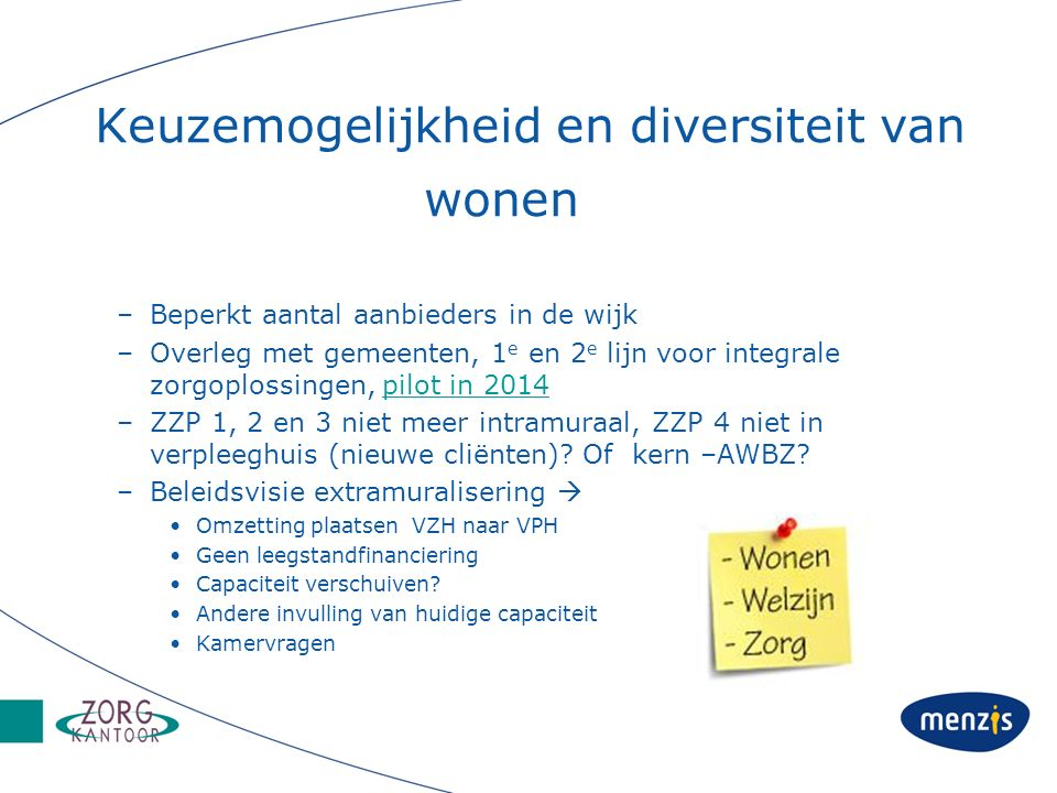 Keuzemogelijkheid en diversiteit van wonen –Beperkt aantal aanbieders in de wijk –Overleg met gemeenten, 1 e en 2 e lijn voor integrale zorgoplossingen, pilot in 2014pilot in 2014 –ZZP 1, 2 en 3 niet meer intramuraal, ZZP 4 niet in verpleeghuis (nieuwe cliënten).