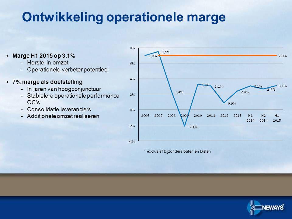Marge H1 2015 op 3,1% -Herstel in omzet -Operationele verbeter potentieel 7% marge als doelstelling -In jaren van hoogconjunctuur -Stabielere operatio