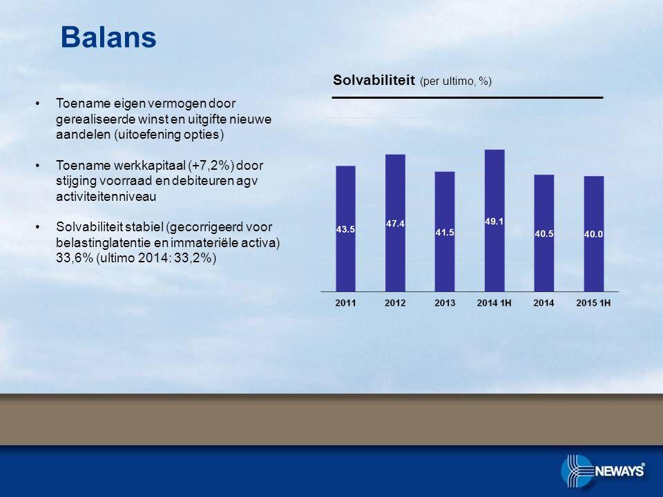 Toename eigen vermogen door gerealiseerde winst en uitgifte nieuwe aandelen (uitoefening opties) Toename werkkapitaal (+7,2%) door stijging voorraad e