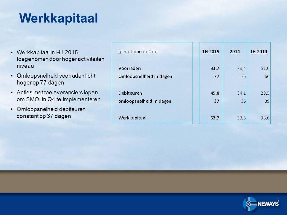 Werkkapitaal Werkkapitaal in H1 2015 toegenomen door hoger activiteiten niveau Omloopsnelheid voorraden licht hoger op 77 dagen Acties met toeleveranc