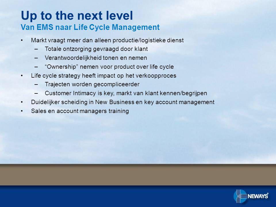 Up to the next level Van EMS naar Life Cycle Management Markt vraagt meer dan alleen productie/logistieke dienst –Totale ontzorging gevraagd door klan