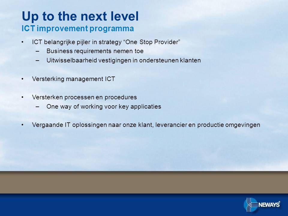 """ICT belangrijke pijler in strategy """"One Stop Provider"""" –Business requirements nemen toe –Uitwisselbaarheid vestigingen in ondersteunen klanten Verster"""