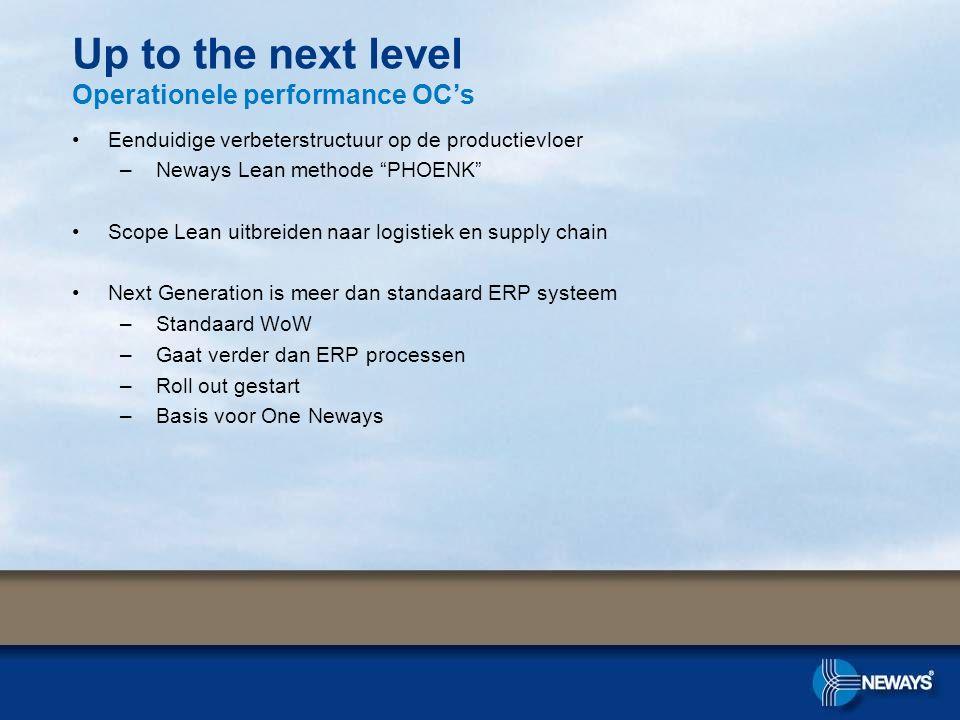 """Eenduidige verbeterstructuur op de productievloer –Neways Lean methode """"PHOENK"""" Scope Lean uitbreiden naar logistiek en supply chain Next Generation i"""