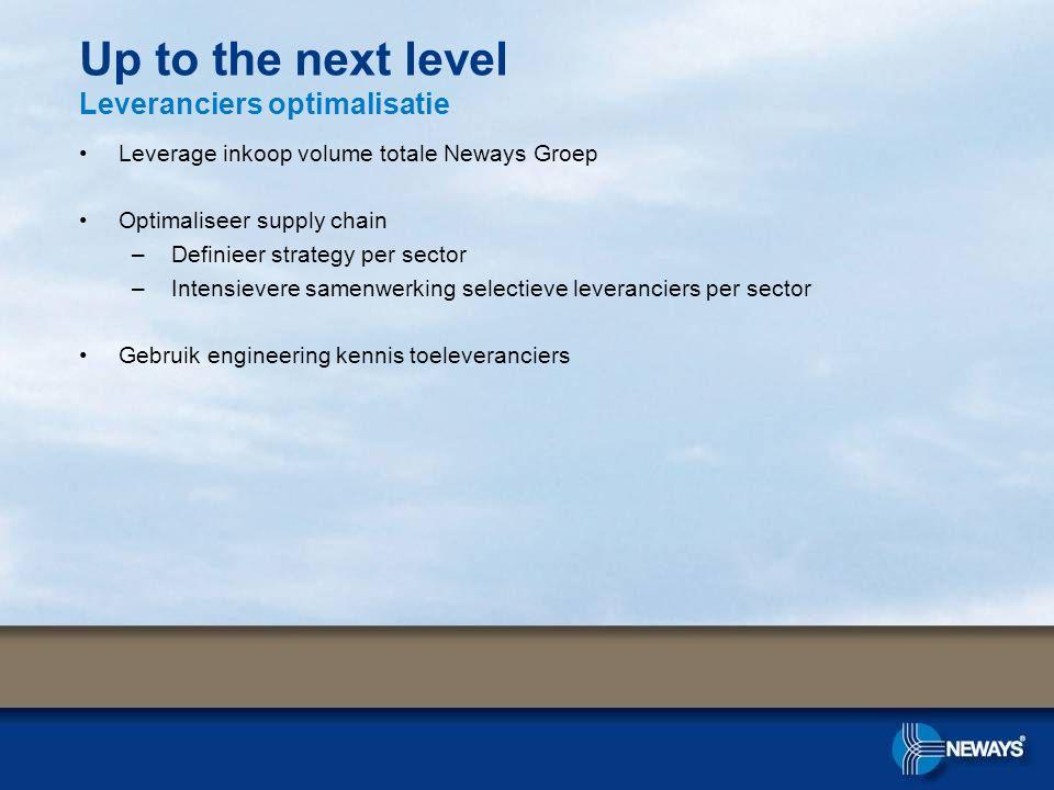 Leverage inkoop volume totale Neways Groep Optimaliseer supply chain –Definieer strategy per sector –Intensievere samenwerking selectieve leveranciers
