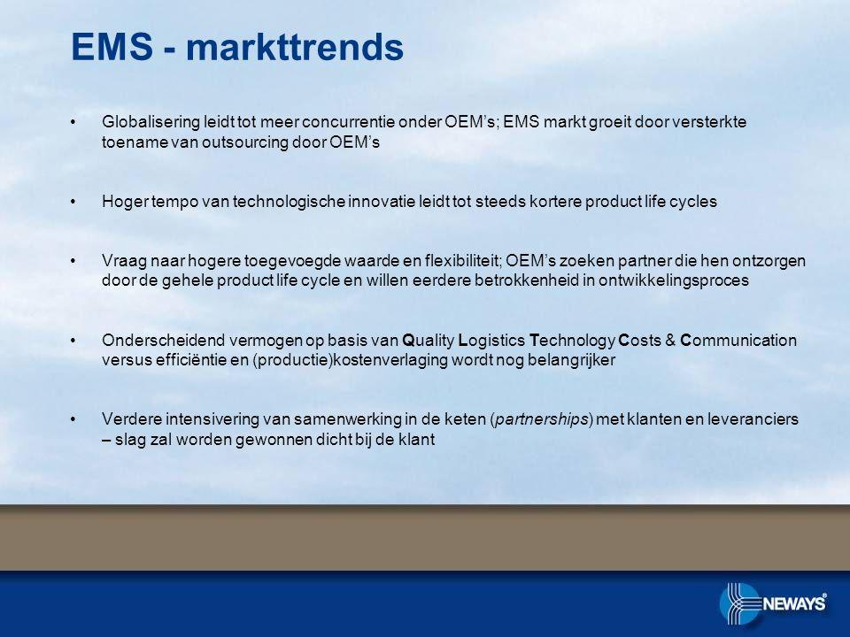 EMS - markttrends Globalisering leidt tot meer concurrentie onder OEM's; EMS markt groeit door versterkte toename van outsourcing door OEM's Hoger tem