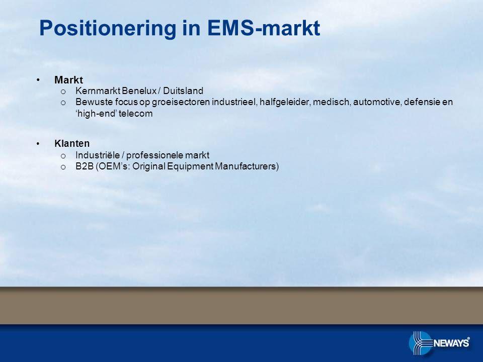 Positionering in EMS-markt Markt o Kernmarkt Benelux / Duitsland o Bewuste focus op groeisectoren industrieel, halfgeleider, medisch, automotive, defe