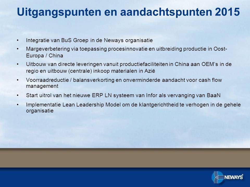 Uitgangspunten en aandachtspunten 2015 Integratie van BuS Groep in de Neways organisatie Margeverbetering via toepassing procesinnovatie en uitbreidin