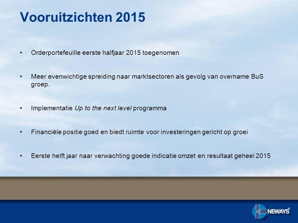 Vooruitzichten 2015 Orderportefeuille eerste halfjaar 2015 toegenomen Meer evenwichtige spreiding naar marktsectoren als gevolg van overname BuS groep