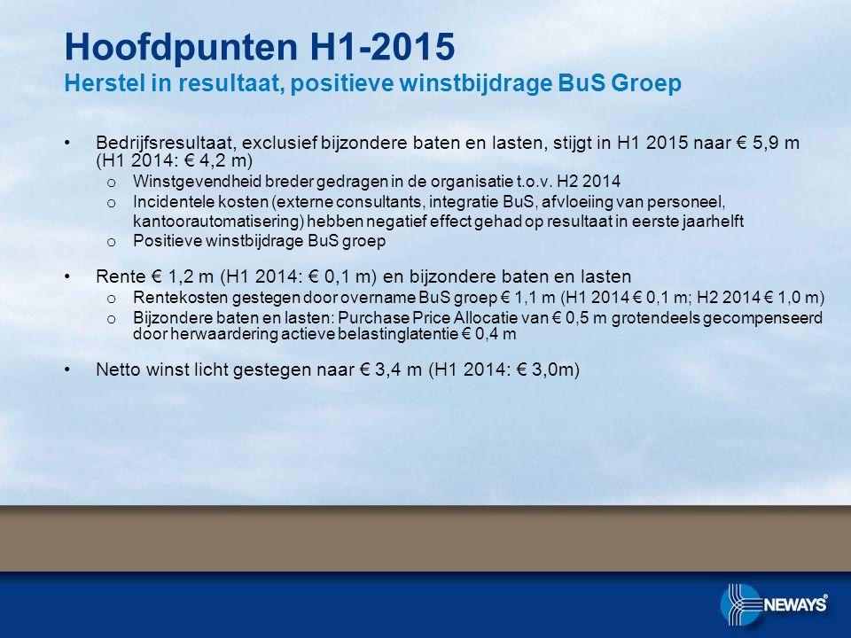 Bedrijfsresultaat, exclusief bijzondere baten en lasten, stijgt in H1 2015 naar € 5,9 m (H1 2014: € 4,2 m) o Winstgevendheid breder gedragen in de org