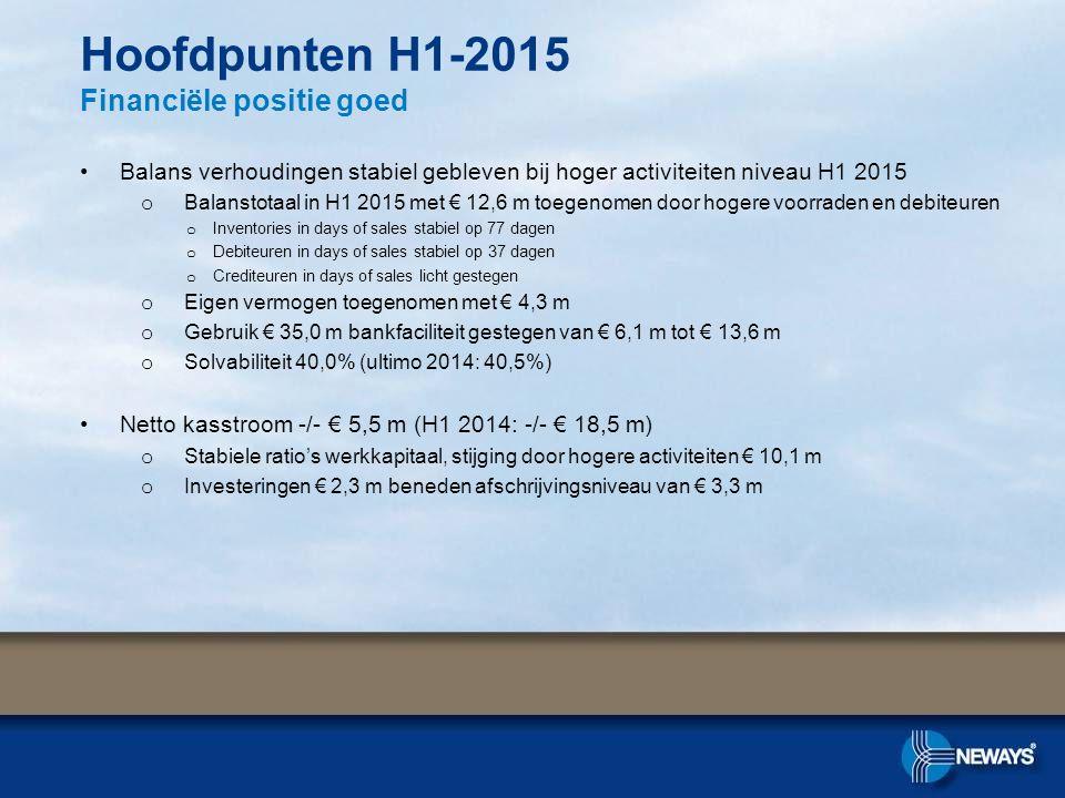 Hoofdpunten H1-2015 Financiële positie goed Balans verhoudingen stabiel gebleven bij hoger activiteiten niveau H1 2015 o Balanstotaal in H1 2015 met €