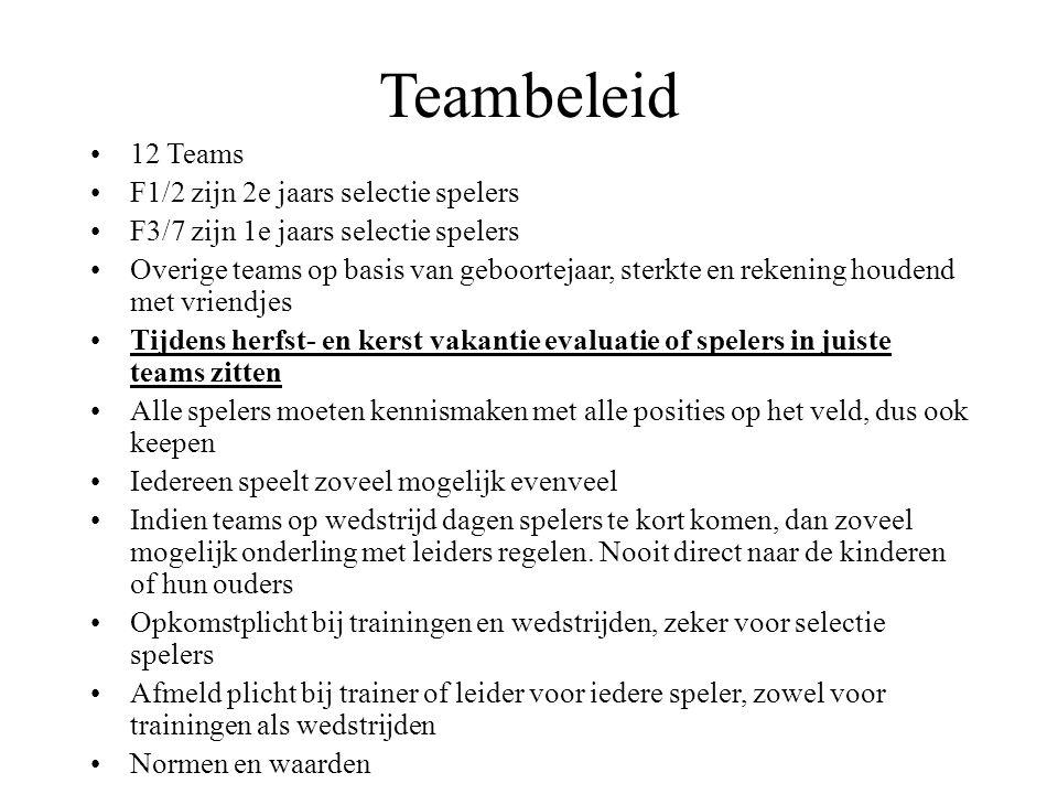 Communicatie E-mail What's app Website (www.concordiavoetbal.nl)www.concordiavoetbal.nl Meest irritante item: Niet reageren als u iets gevraagd wordt.