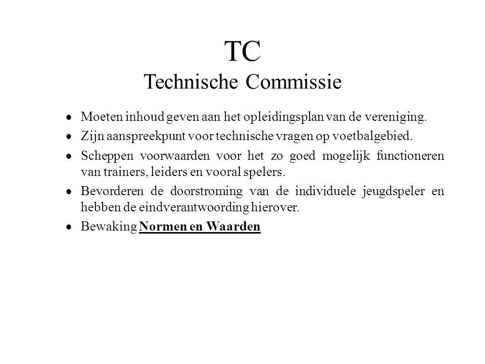 TC Technische Commissie  Moeten inhoud geven aan het opleidingsplan van de vereniging.