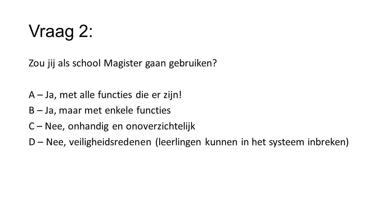 Vraag 2: Zou jij als school Magister gaan gebruiken.