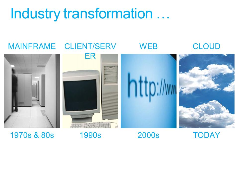 Industry transformation … 1970s & 80s MAINFRAME 2000s WEB TODAY CLOUD 1990s CLIENT/SERV ER