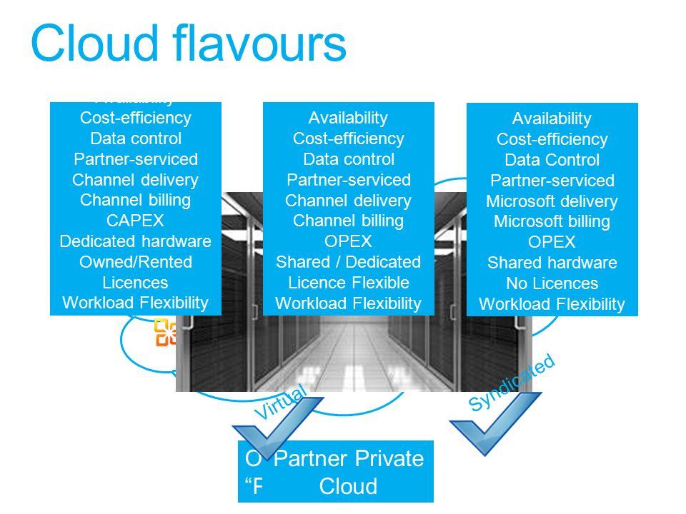 """Cloud flavours Public CloudOn Premise """"Private Cloud"""" Partner Private Cloud Virtual Syndicated Availability Cost-efficiency Data control Partner-servi"""