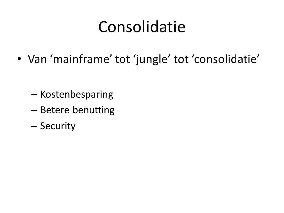 Consolidatie Van 'mainframe' tot 'jungle' tot 'consolidatie' – Kostenbesparing – Betere benutting – Security