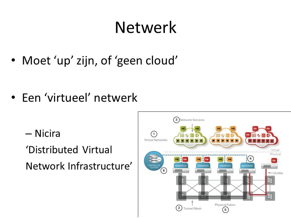 Netwerk Moet 'up' zijn, of 'geen cloud' Een 'virtueel' netwerk – Nicira 'Distributed Virtual Network Infrastructure'