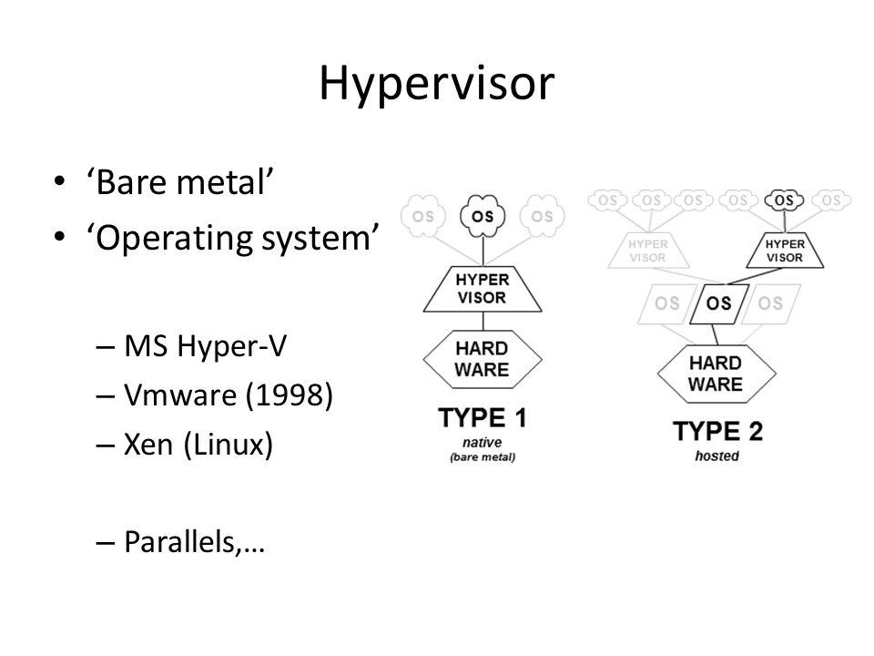 'Bare metal' 'Operating system' – MS Hyper-V – Vmware (1998) – Xen (Linux) – Parallels,…