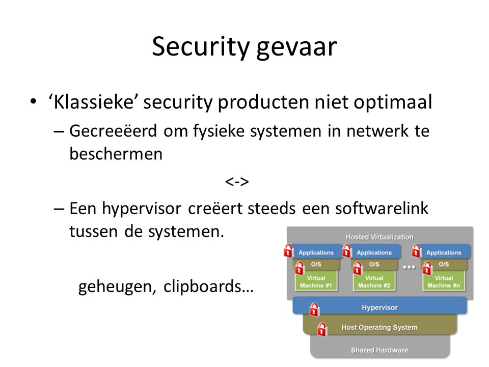 Security gevaar 'Klassieke' security producten niet optimaal – Gecreeëerd om fysieke systemen in netwerk te beschermen – Een hypervisor creëert steeds een softwarelink tussen de systemen.