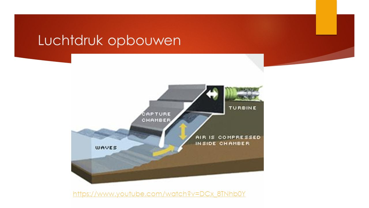 Luchtdruk opbouwen  https://www.youtube.com/watch?v=DCx_8TNhb0Y https://www.youtube.com/watch?v=DCx_8TNhb0Y