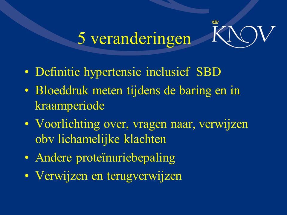 5 veranderingen Definitie hypertensie inclusief SBD Bloeddruk meten tijdens de baring en in kraamperiode Voorlichting over, vragen naar, verwijzen obv