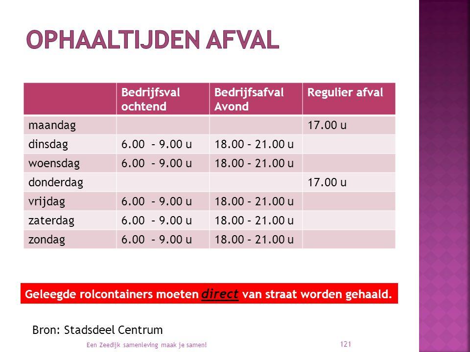 Bedrijfsval ochtend Bedrijfsafval Avond Regulier afval maandag17.00 u dinsdag6.00 – 9.00 u18.00 – 21.00 u woensdag6.00 – 9.00 u18.00 – 21.00 u donderd