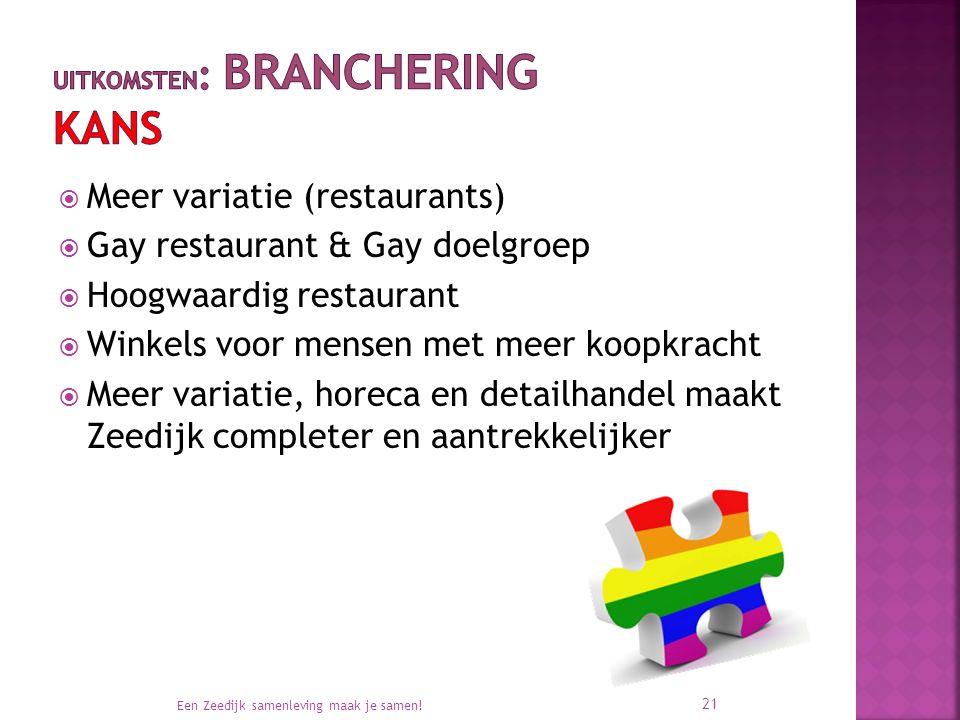  Meer variatie (restaurants)  Gay restaurant & Gay doelgroep  Hoogwaardig restaurant  Winkels voor mensen met meer koopkracht  Meer variatie, horeca en detailhandel maakt Zeedijk completer en aantrekkelijker Een Zeedijk samenleving maak je samen.