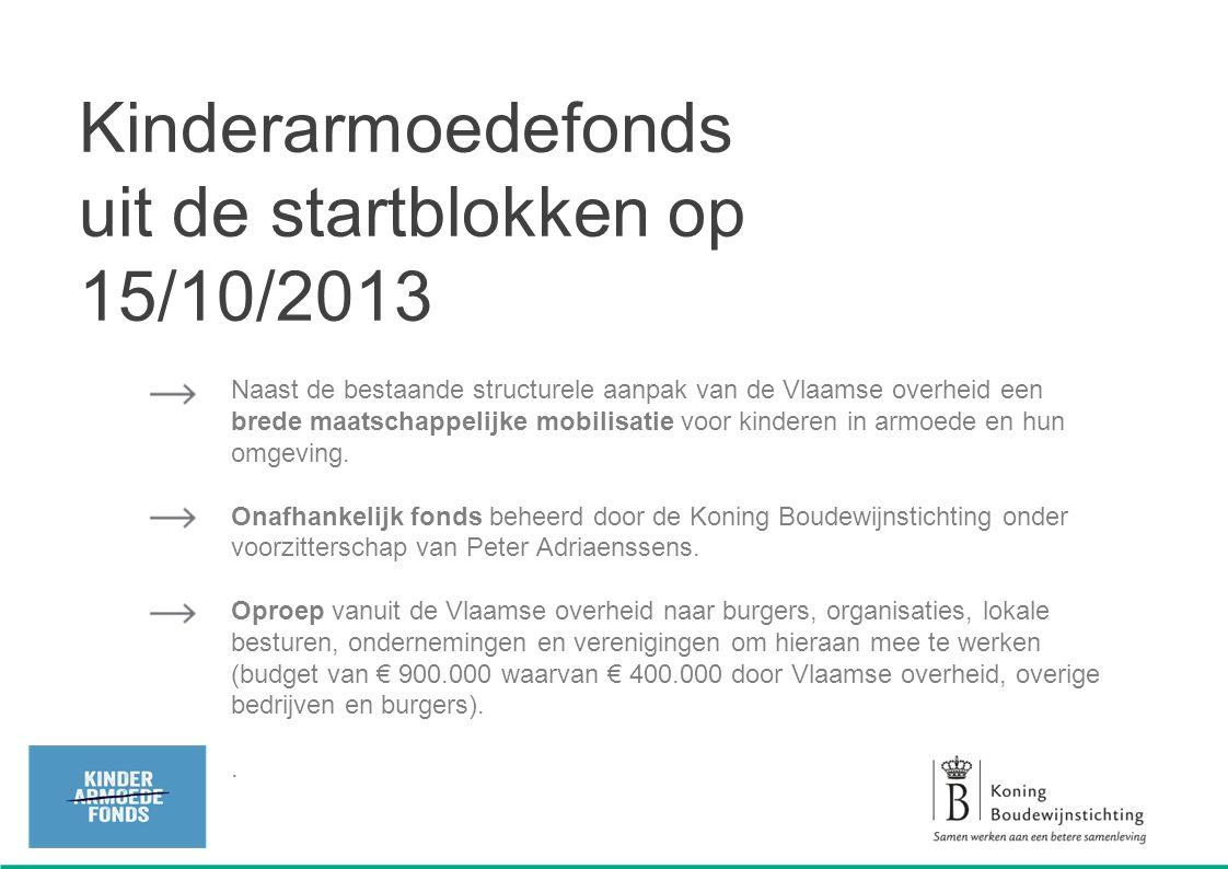 Projectoproep 2014 'Uitsluiting uitsluiten, ontwikkeling omarmen' Steun voor Vlaamse projecten die kansarme kinderen tot 3 jaar meer ontwikkelingskansen bieden.