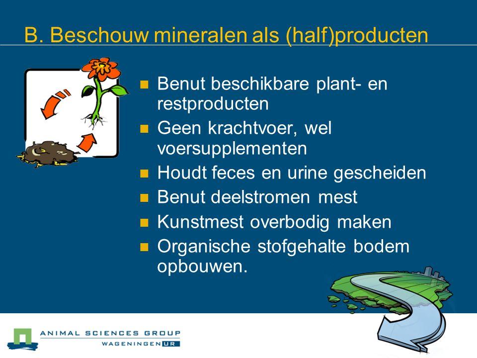 B. Beschouw mineralen als (half)producten Benut beschikbare plant- en restproducten Geen krachtvoer, wel voersupplementen Houdt feces en urine geschei