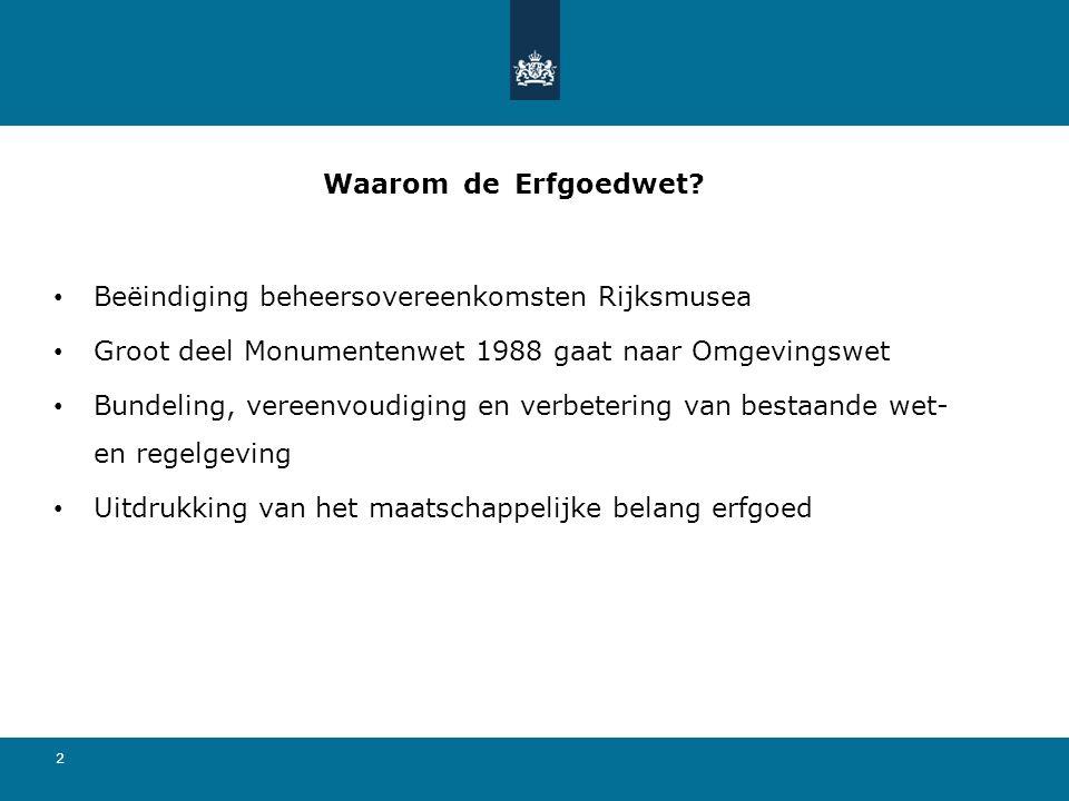 2 Beëindiging beheersovereenkomsten Rijksmusea Groot deel Monumentenwet 1988 gaat naar Omgevingswet Bundeling, vereenvoudiging en verbetering van best