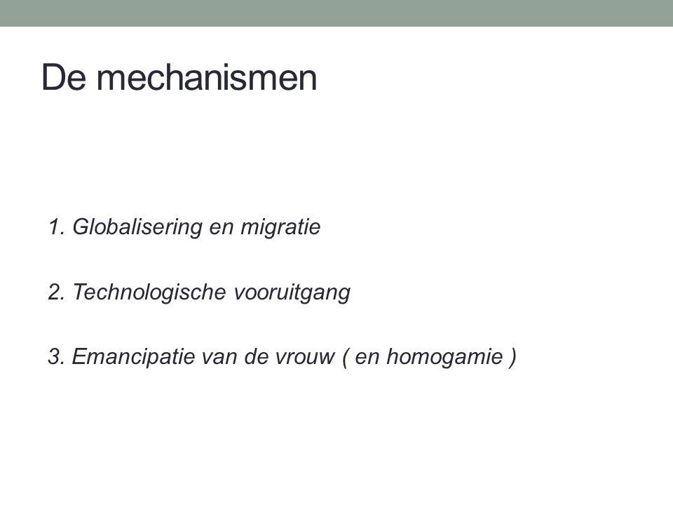 De mechanismen 1. Globalisering en migratie 2. Technologische vooruitgang 3.