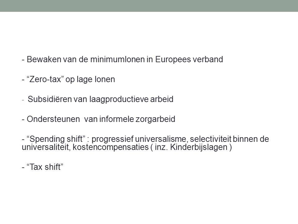 - Bewaken van de minimumlonen in Europees verband - Zero-tax op lage lonen - Subsidiëren van laagproductieve arbeid - Ondersteunen van informele zorgarbeid - Spending shift : progressief universalisme, selectiviteit binnen de universaliteit, kostencompensaties ( inz.