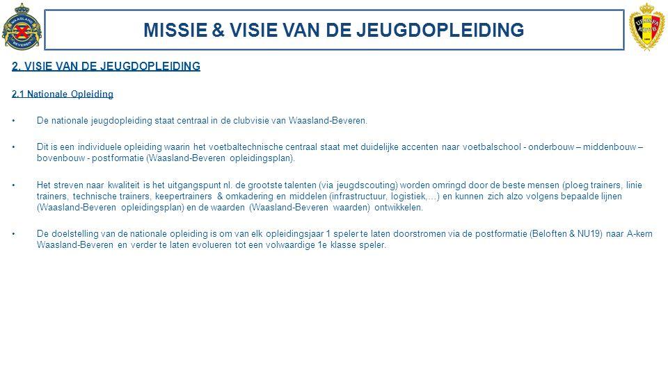 MISSIE & VISIE VAN DE JEUGDOPLEIDING 2.