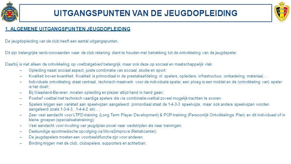 ALGEMENE INFORMATIE VAN DE JEUGDOPLEIDING 4.