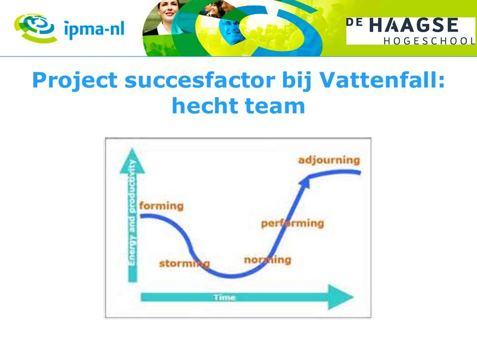 Project succesfactor bij Vattenfall: hecht team