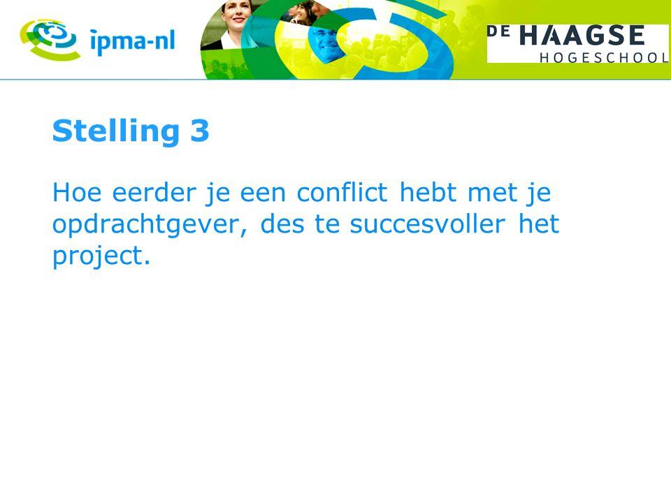 Stelling 3 Hoe eerder je een conflict hebt met je opdrachtgever, des te succesvoller het project.